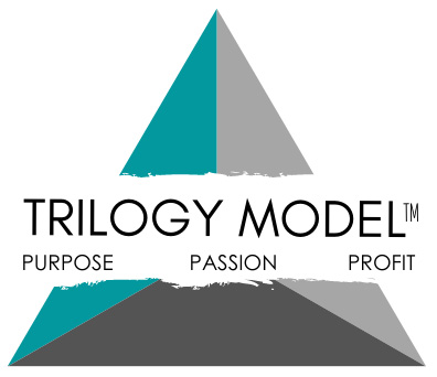 Academy Epic's Trilogy Model
